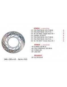 Disc frana fata HONDA PANTHEON, foresight